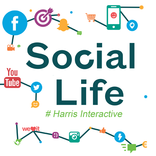 social life Your social life of human being essay example online free essay sample on my social life topics and ideas tips how to write good.