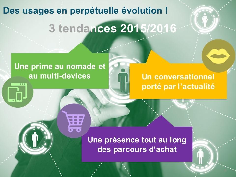 social-life-plateformes-reseaux-sociaux-france-Harris-Cafe-2