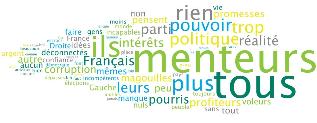harris-lcp-an-partis-politiques