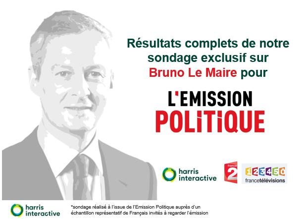 Sondage Harris Interactive pour « L'Émission Politique » Invité : Bruno Le Maire image
