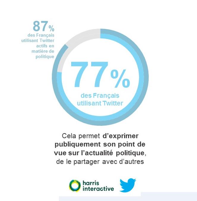 twitter-harris-francais