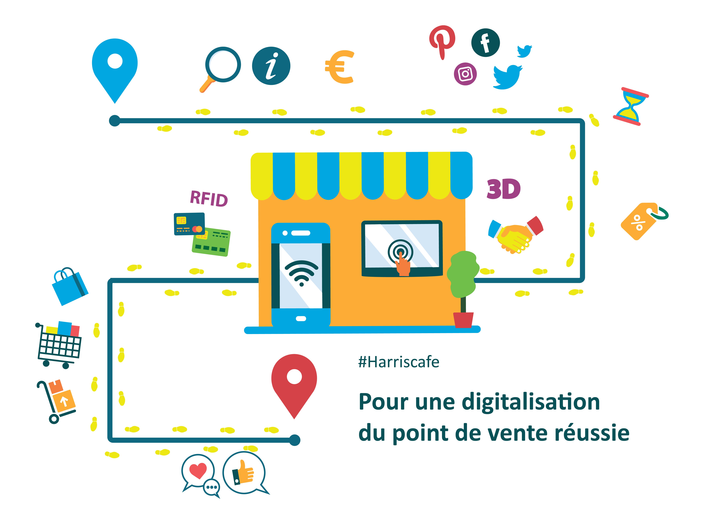 Pour une digitalisation du point de vente réussie image