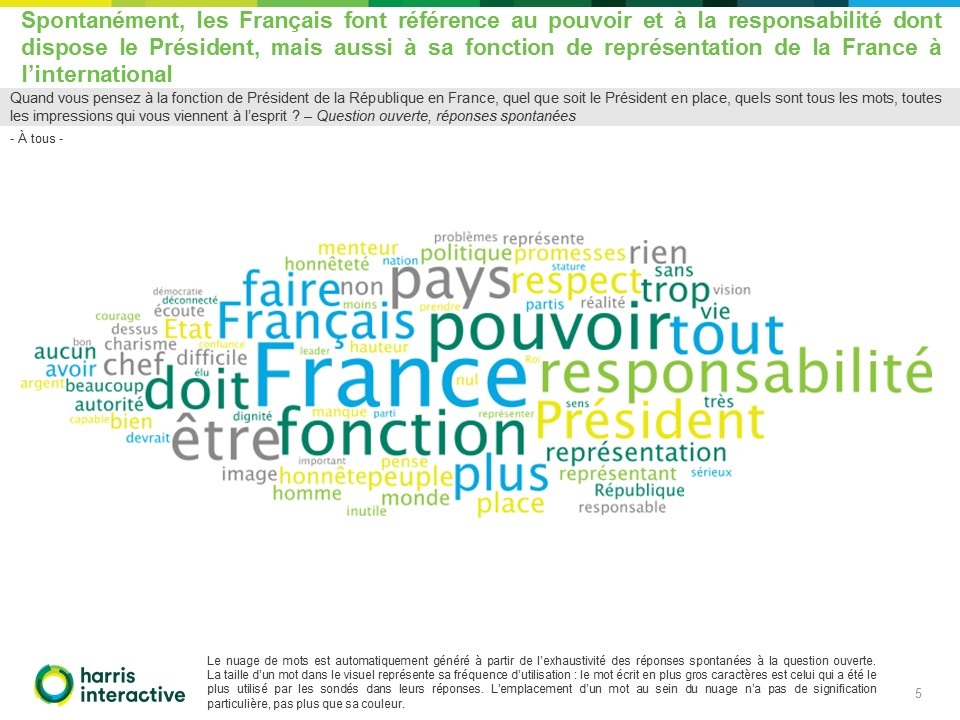 Incarnation-fonction-presidentielle-LCP (5)