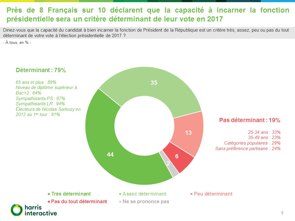 Incarnation-fonction-presidentielle-LCP (8)