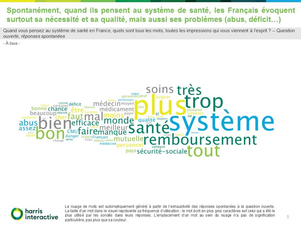 Francais-systeme-sante-LCP-Harris (5)