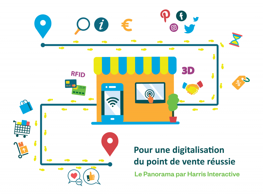 digitalisation-point-de-vente-Harris