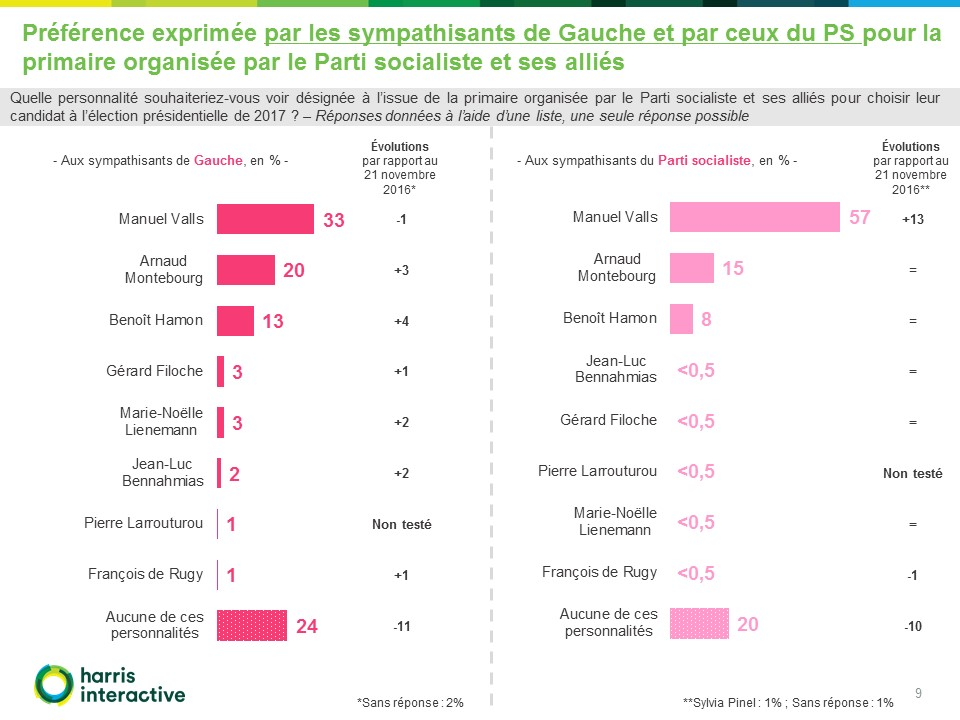 non-candidature-hollande-Harris-RMC (9)
