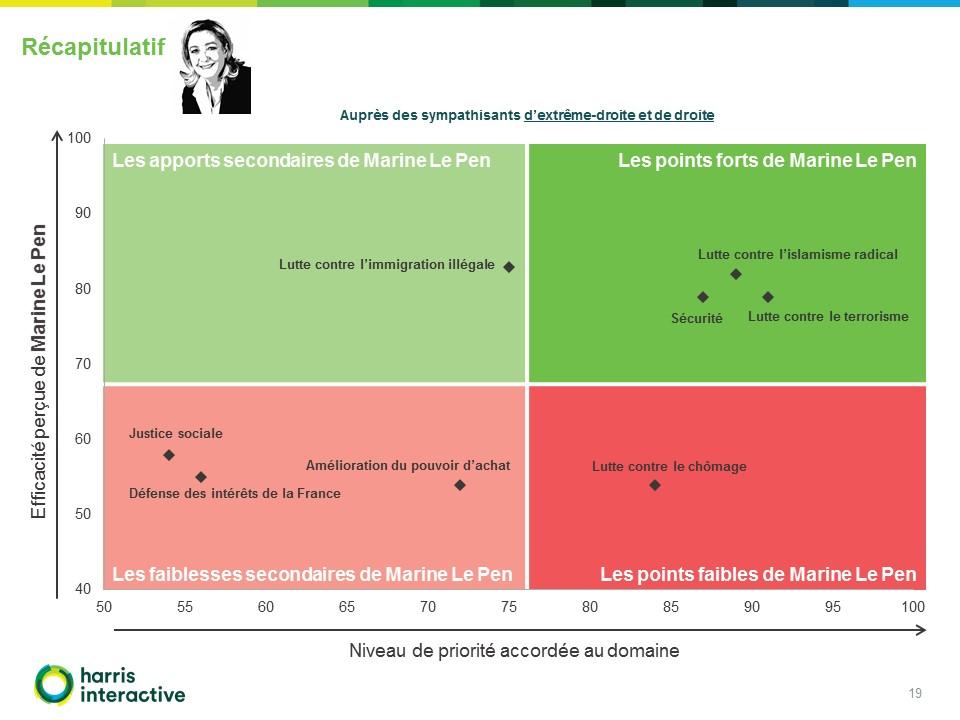 - Images-potentiels-electoraux-Francois-Fillon-Marine-Le-Pen-Valeurs-Actuelles- (19)