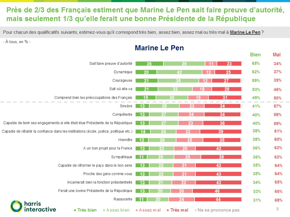 - Images-potentiels-electoraux-Francois-Fillon-Marine-Le-Pen-Valeurs-Actuelles- (8)