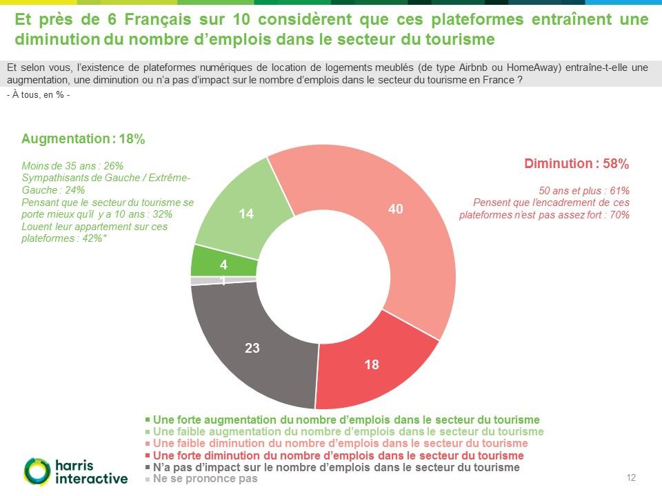 Rapport-fr-difficultes-secteur-touristique-AhTop (12)