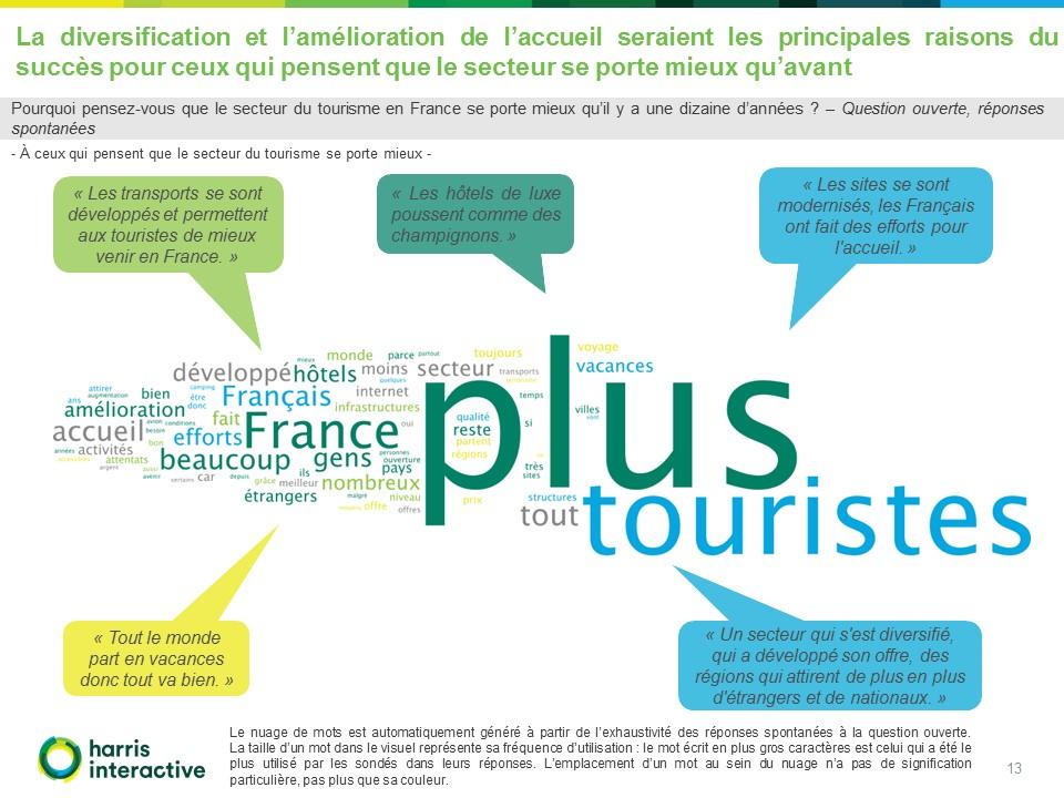 Rapport-fr-difficultes-secteur-touristique-AhTop (13)