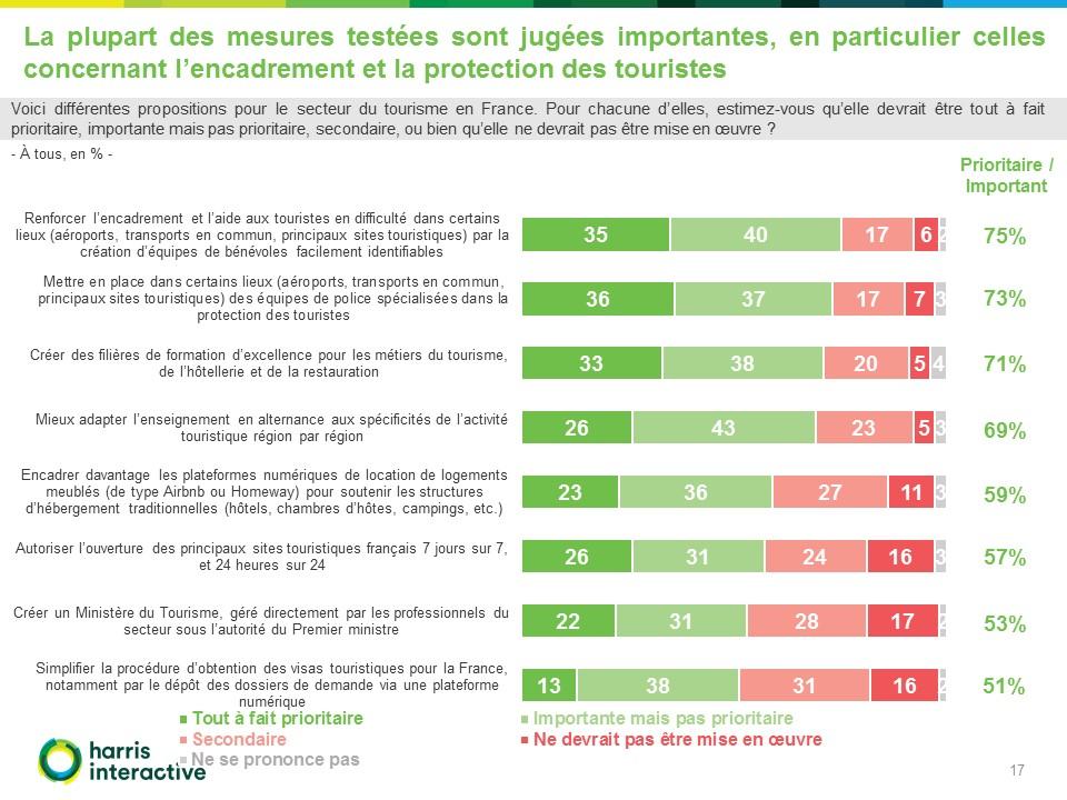 Rapport-fr-difficultes-secteur-touristique-AhTop (17)