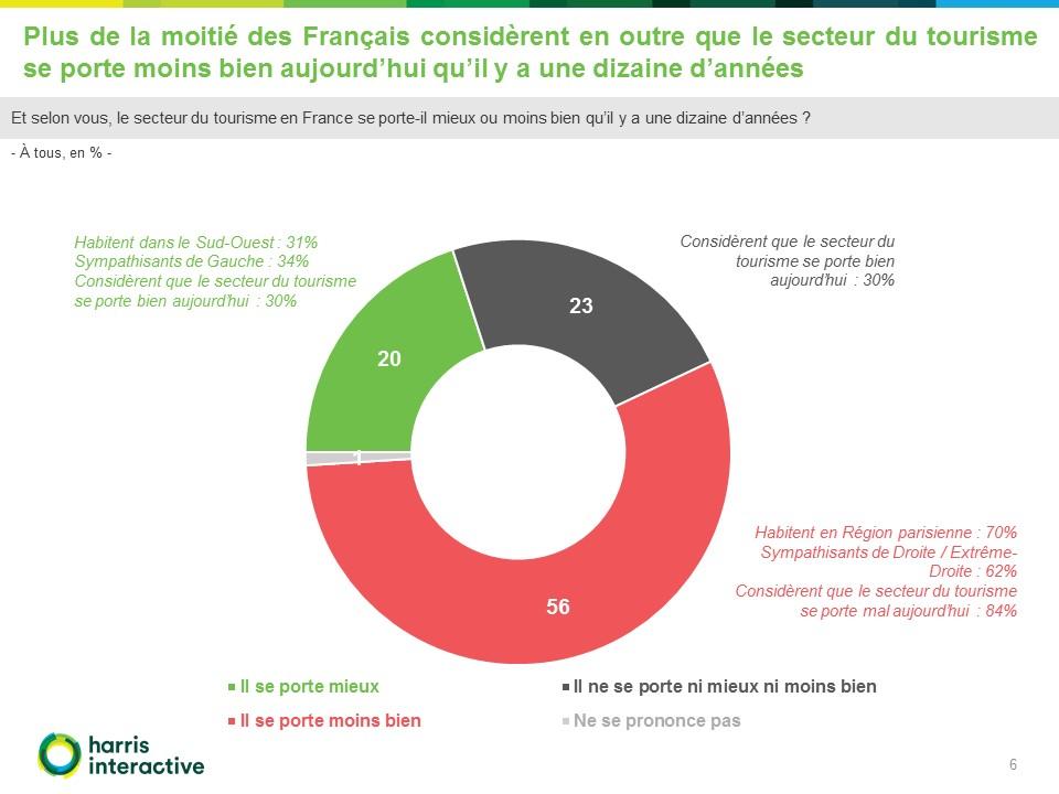 Rapport-fr-difficultes-secteur-touristique-AhTop (6)