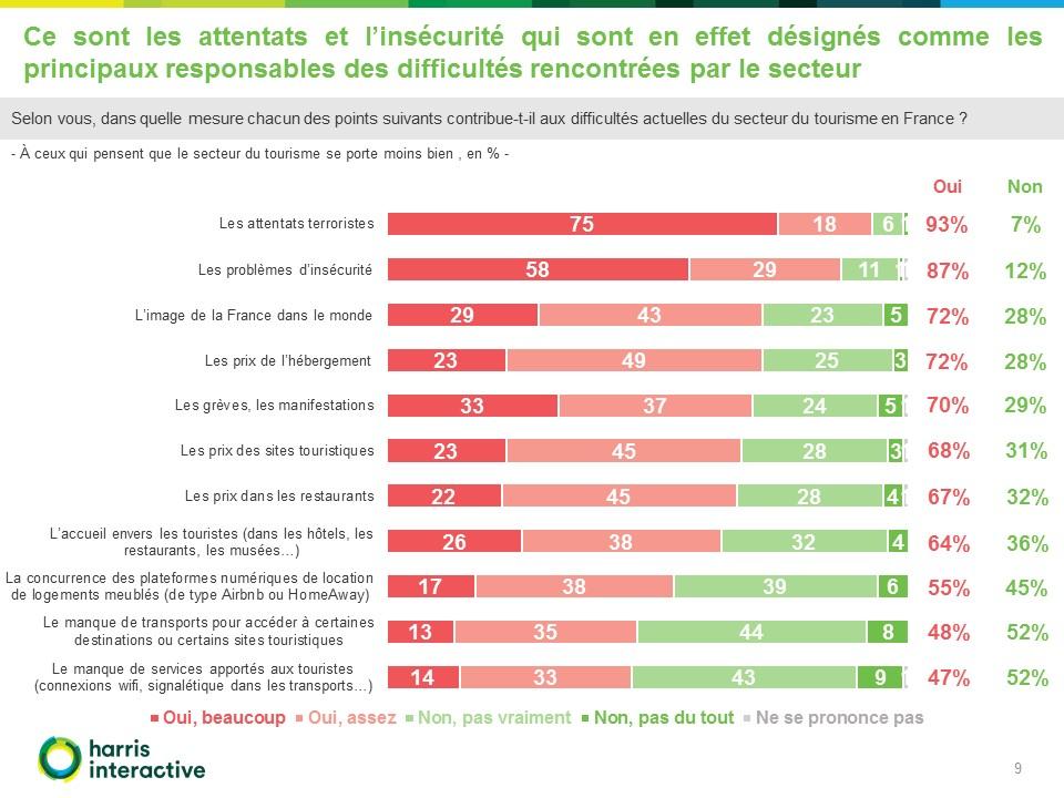 Rapport-fr-difficultes-secteur-touristique-AhTop (9)