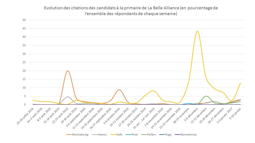 harris-proxem-primaire-alliance-12012017 (37)