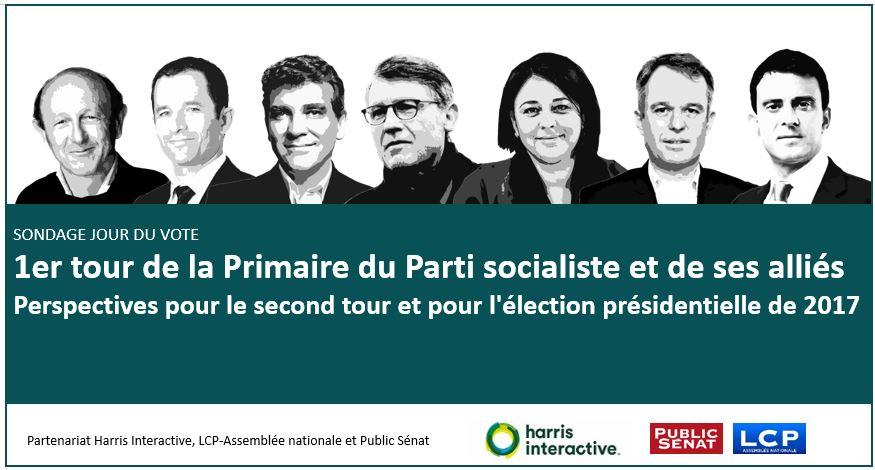 Sondage jour du vote : Premier tour de la Primaire du Parti socialiste et de ses alliés – Perspectives pour le 2nd tour et pour l'élection présidentielle image