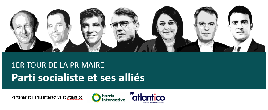primaire-gauche-atlantico-harris-interactive