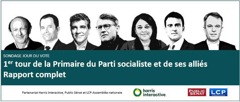 Rapport complet - Sondage jour du vote : 1er tour de la Primaire du Parti socialiste et de ses alliés image