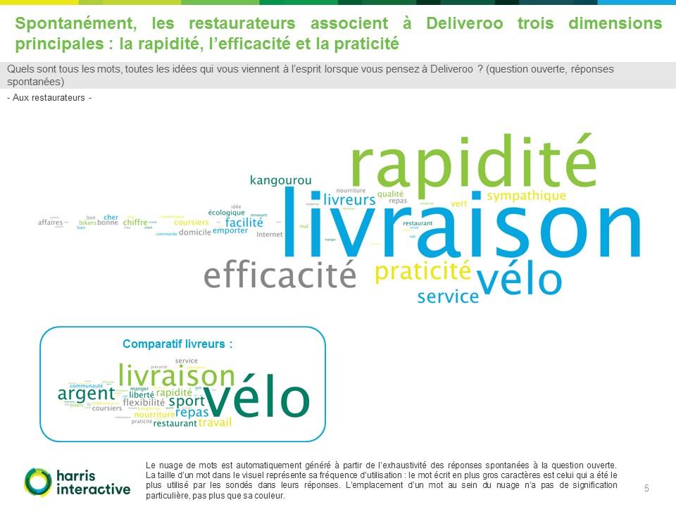 Harris-interactive-Deliveroo-restaurateurs (5)