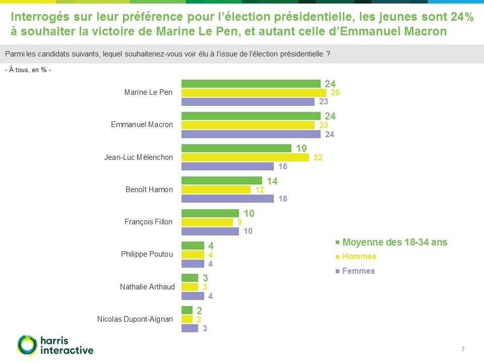 Harris - Election presidentielle-egalite-hommes-femmes -RTLgirls (7)
