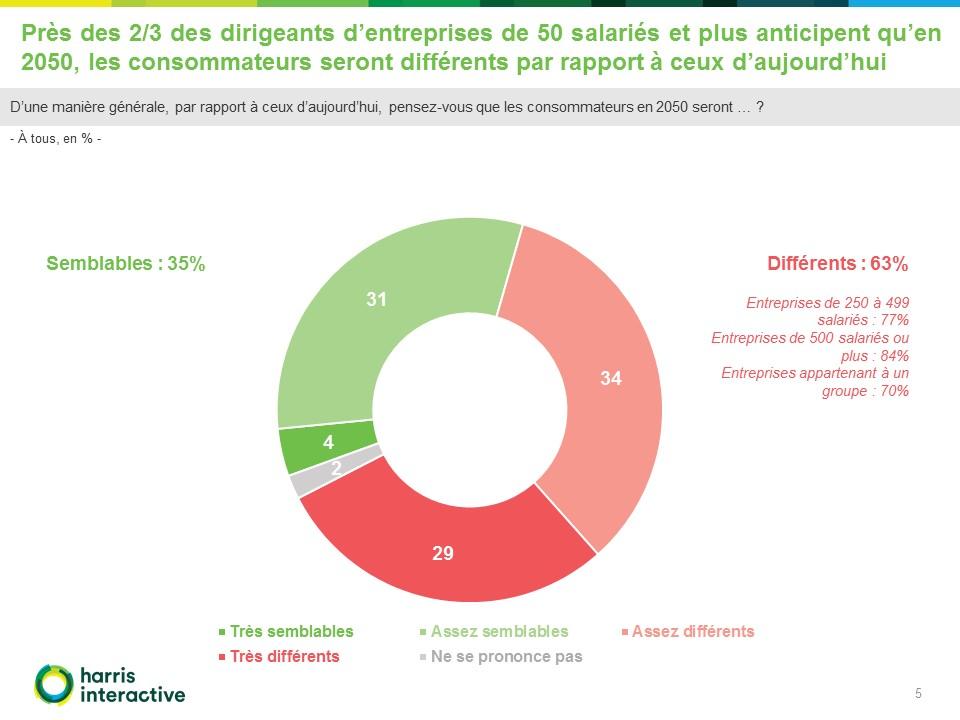 Rapport-Harris-entreprises-enjeux -vieillissement-Malakoff-Mederic (5)