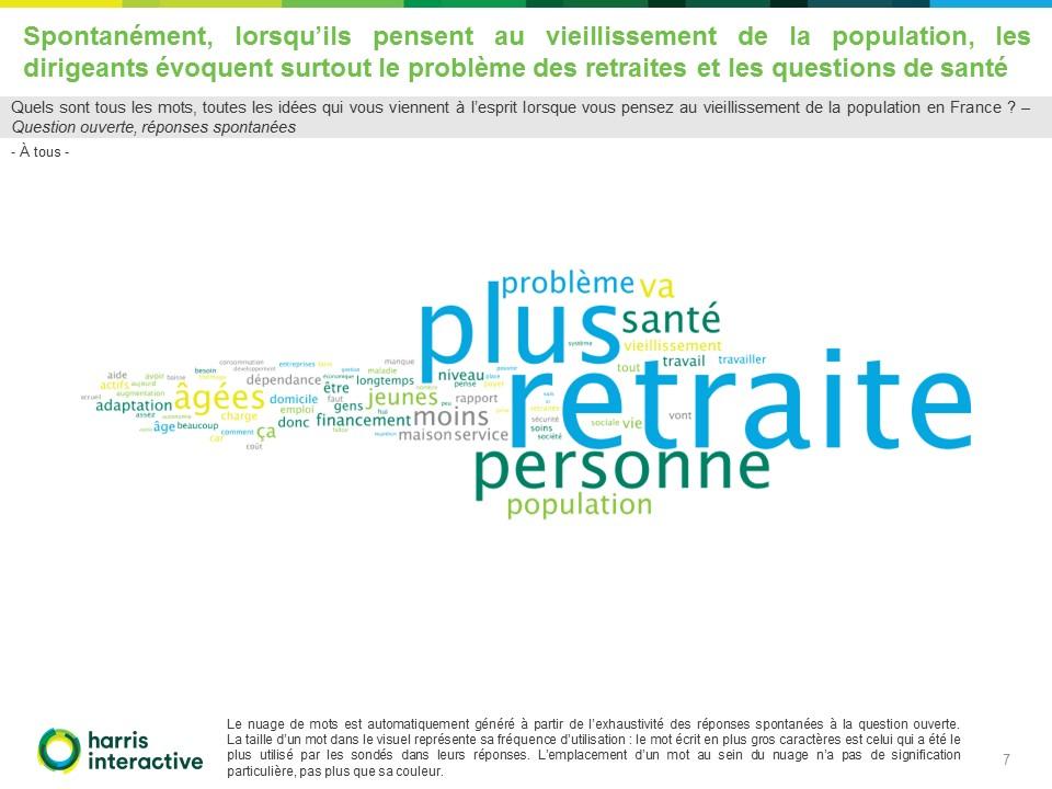 Rapport-Harris-entreprises-enjeux -vieillissement-Malakoff-Mederic (7)