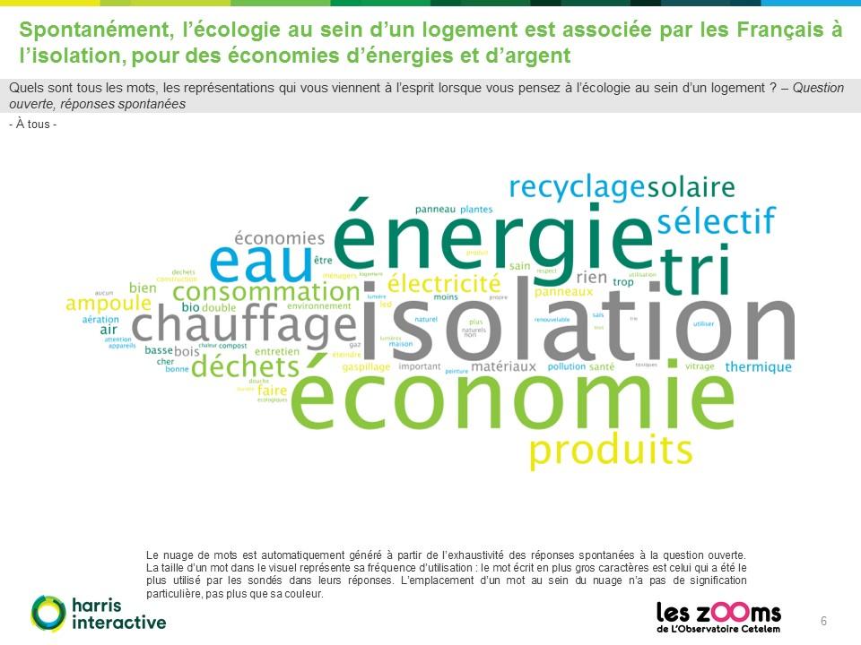 logement-ecologique-Cetelem-Harris (6)