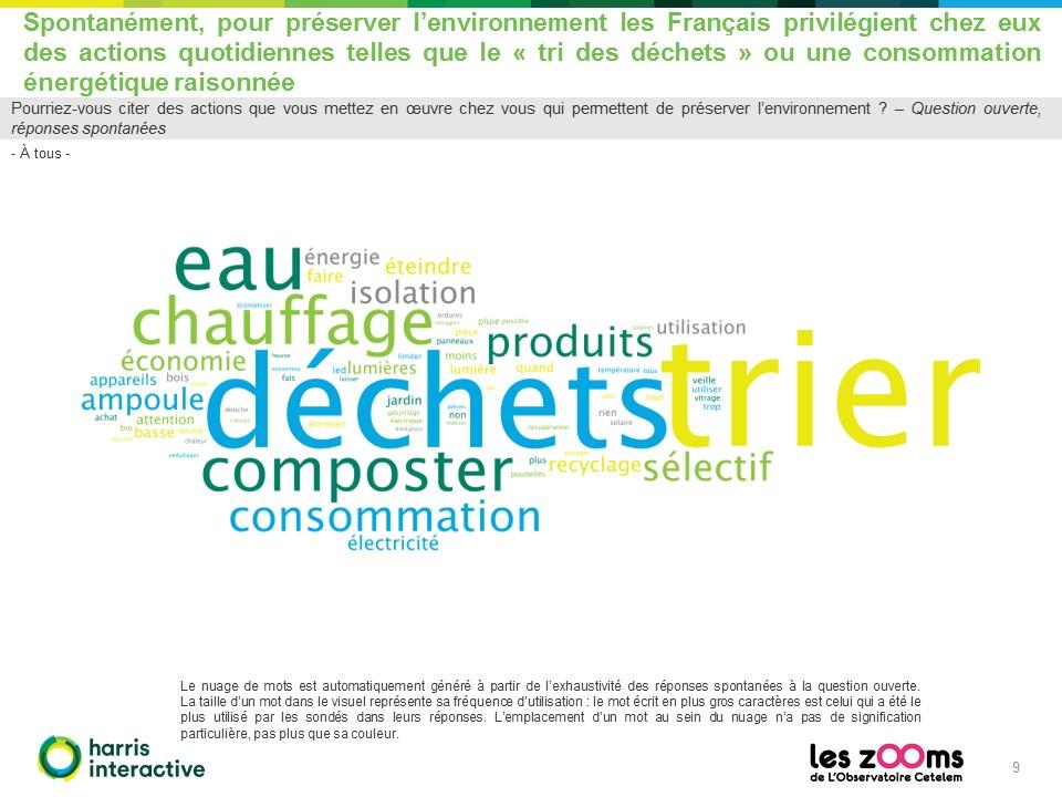 logement-ecologique-Cetelem-Harris (9)