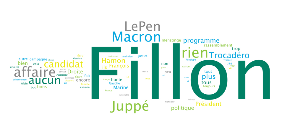 proxem-fillon-harris-interactive-1