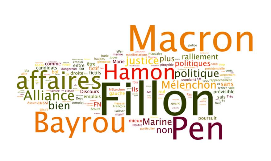 proxem-harris-interactive-bayrou-1