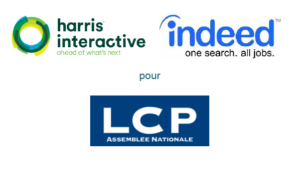 harrs-interactive-indeed-LCP
