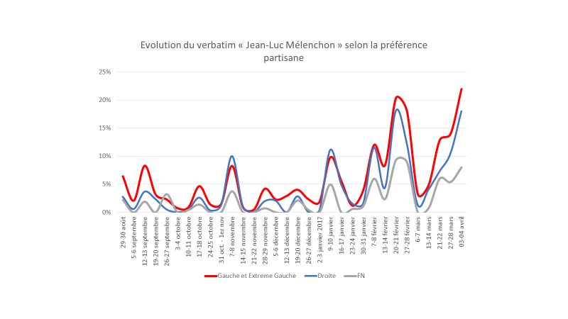 melenchon-proxem-harris-3