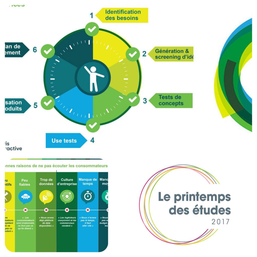 dev-produits-services-dpe-harris-interactive-2017