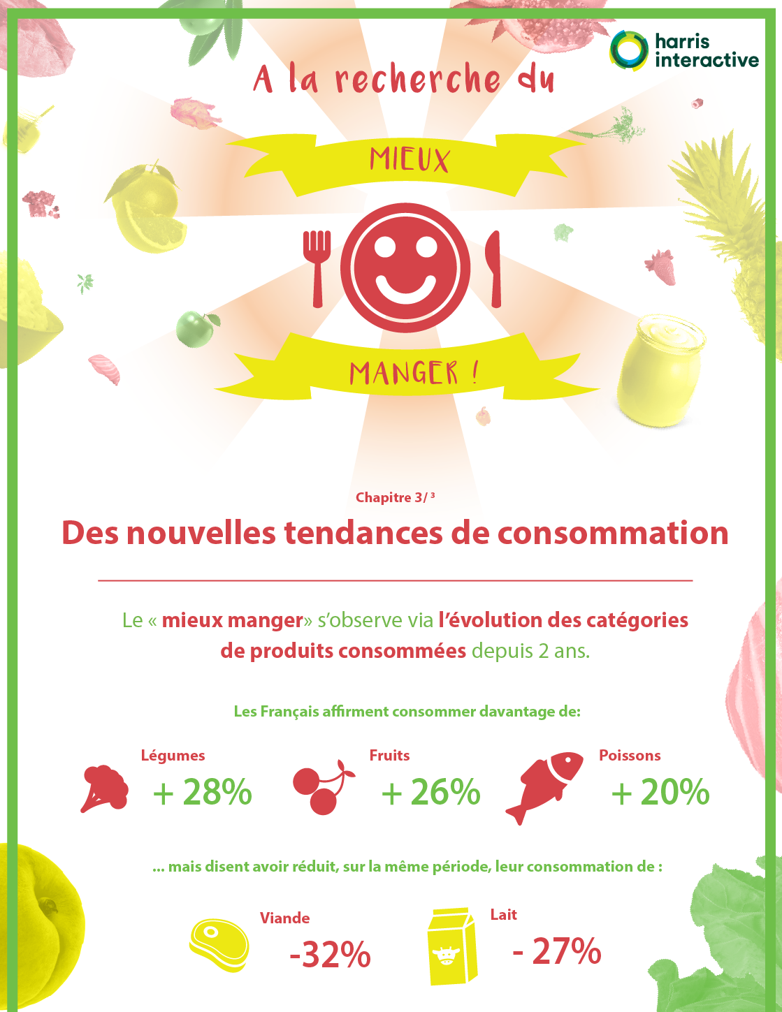 INFOGRAPHIE-alimentation-Harris-Interactive-3-1