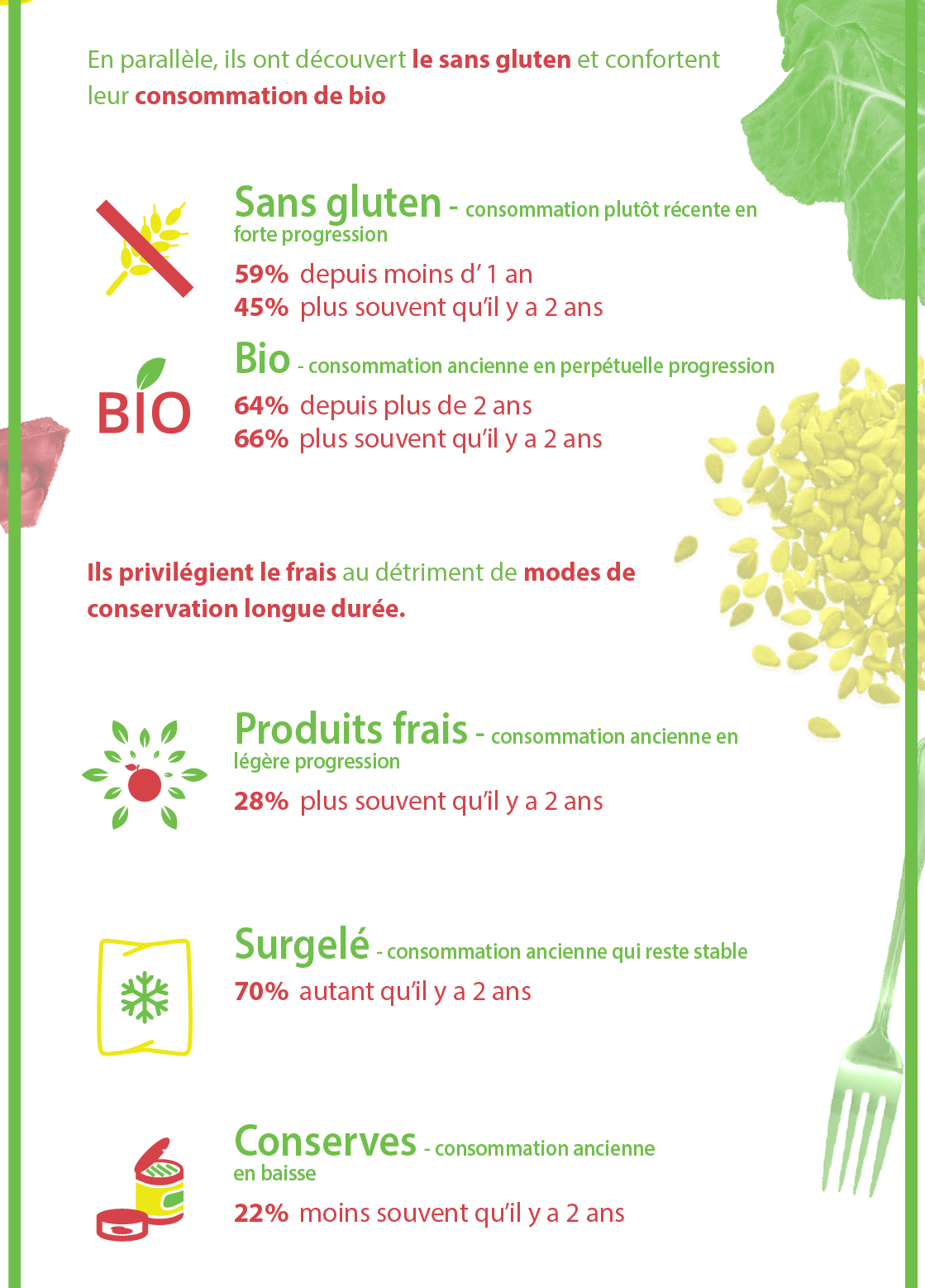 INFOGRAPHIE-alimentation-Harris-Interactive-3-2