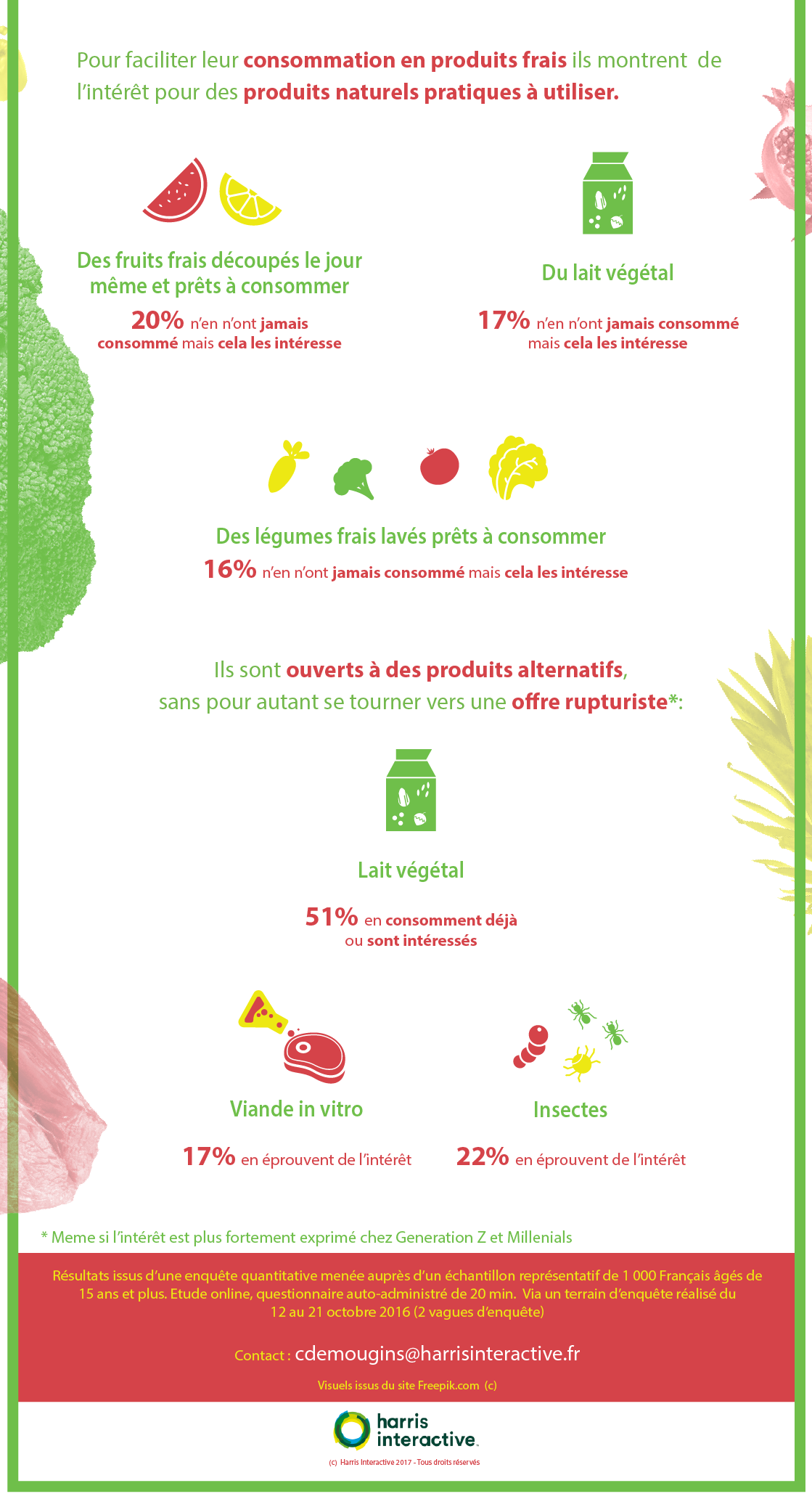 INFOGRAPHIE-alimentation-Harris-Interactive-3-3