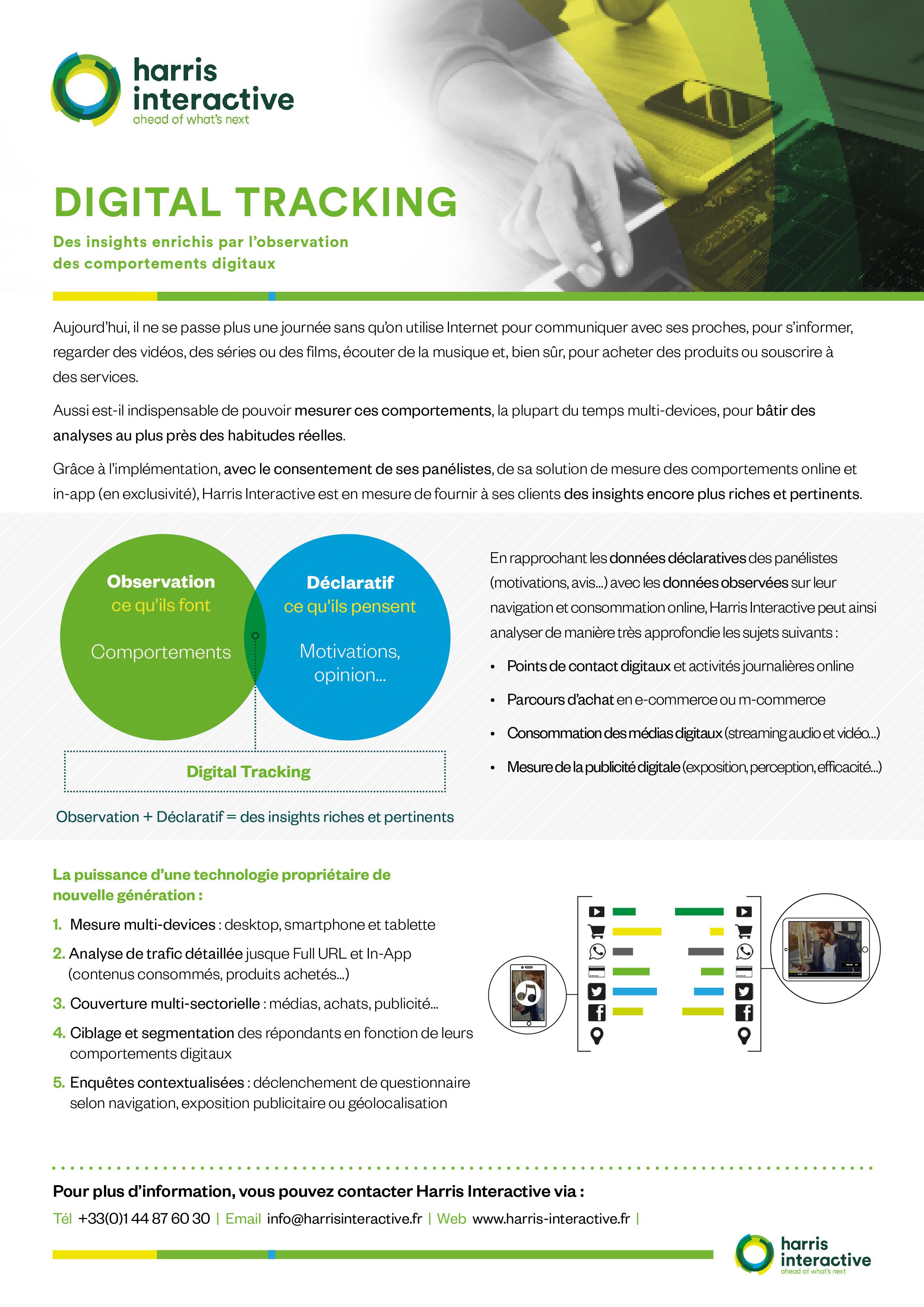 digital-tracking-sell-sheet-Harris-Interactive