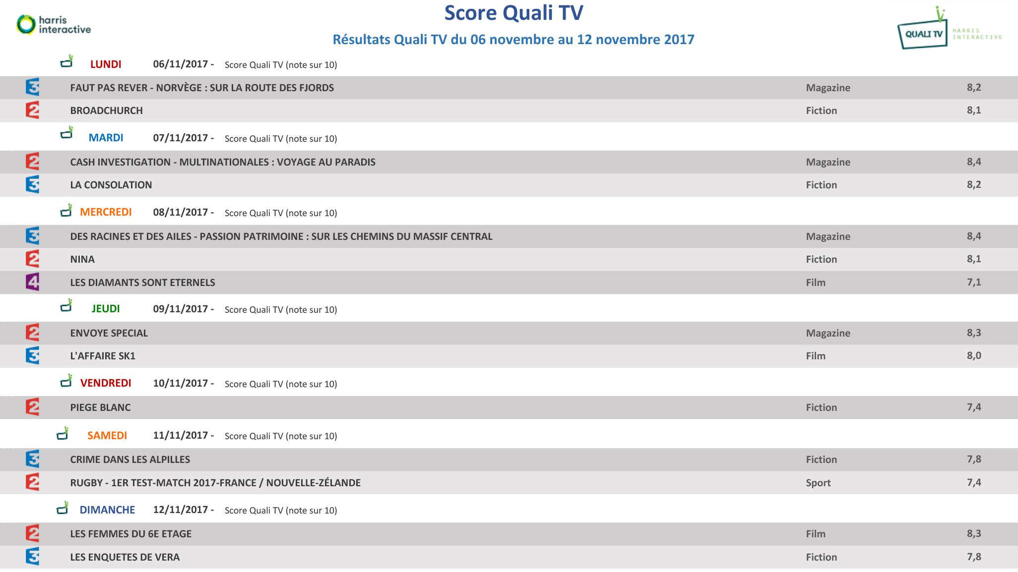 Quali TV- 06-12-novembre-2017-2