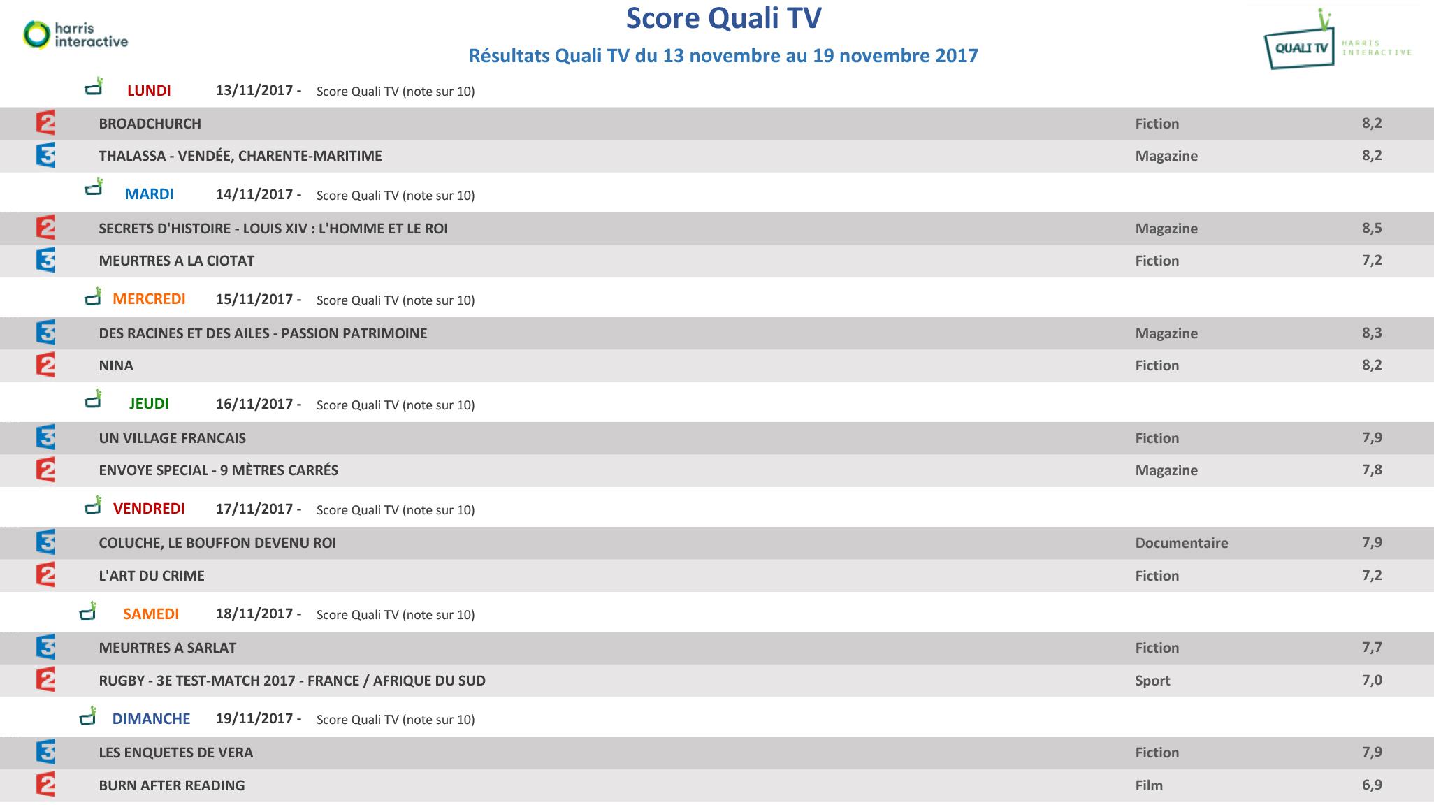 Quali-TV-13-19-novembre-2017-2