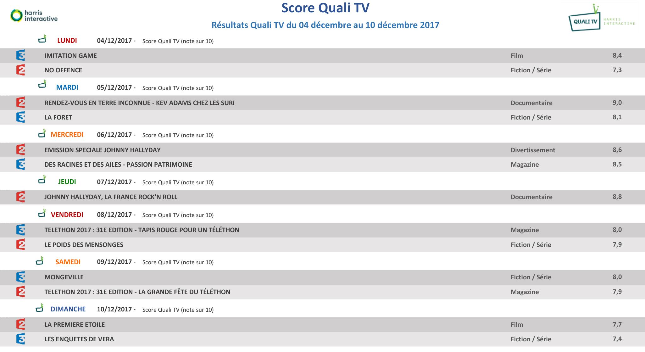 171211-QualiTV