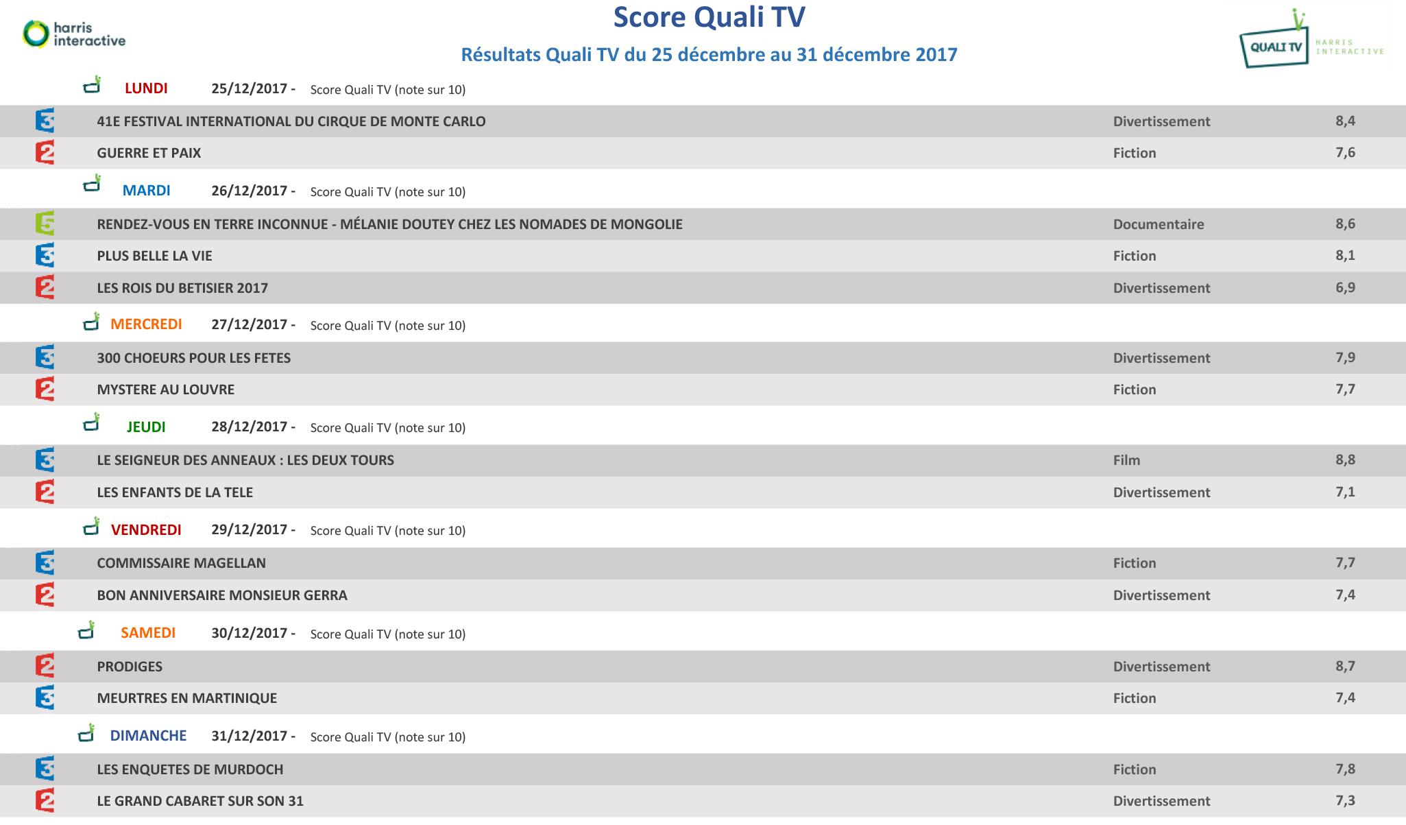 180102-QualiTV_S2