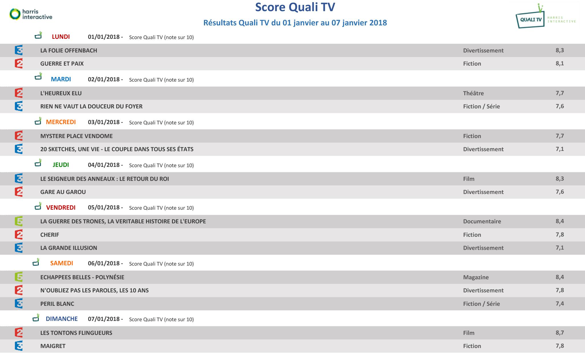 180108-QualiTV