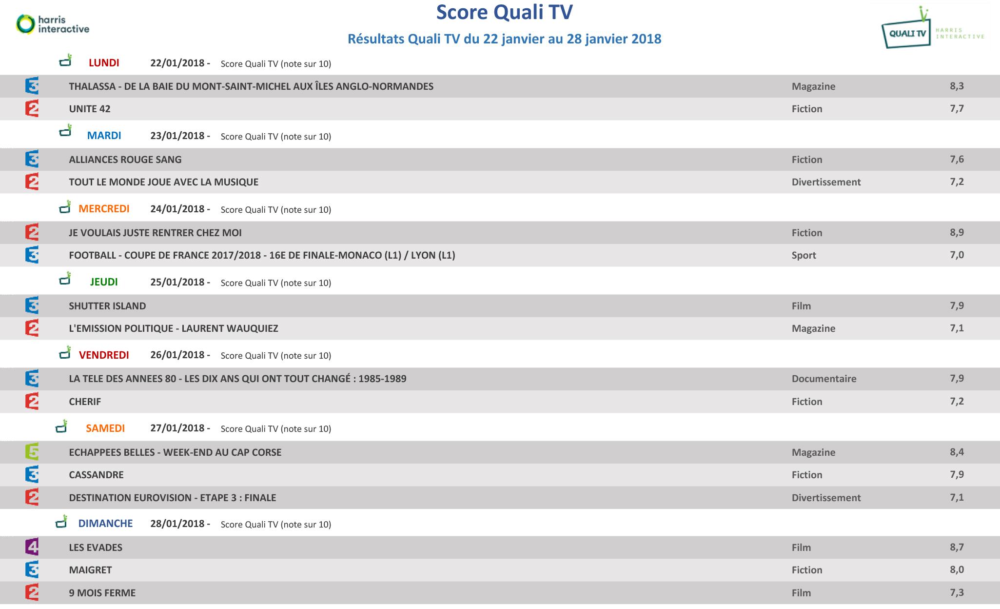 180129-QualiTV