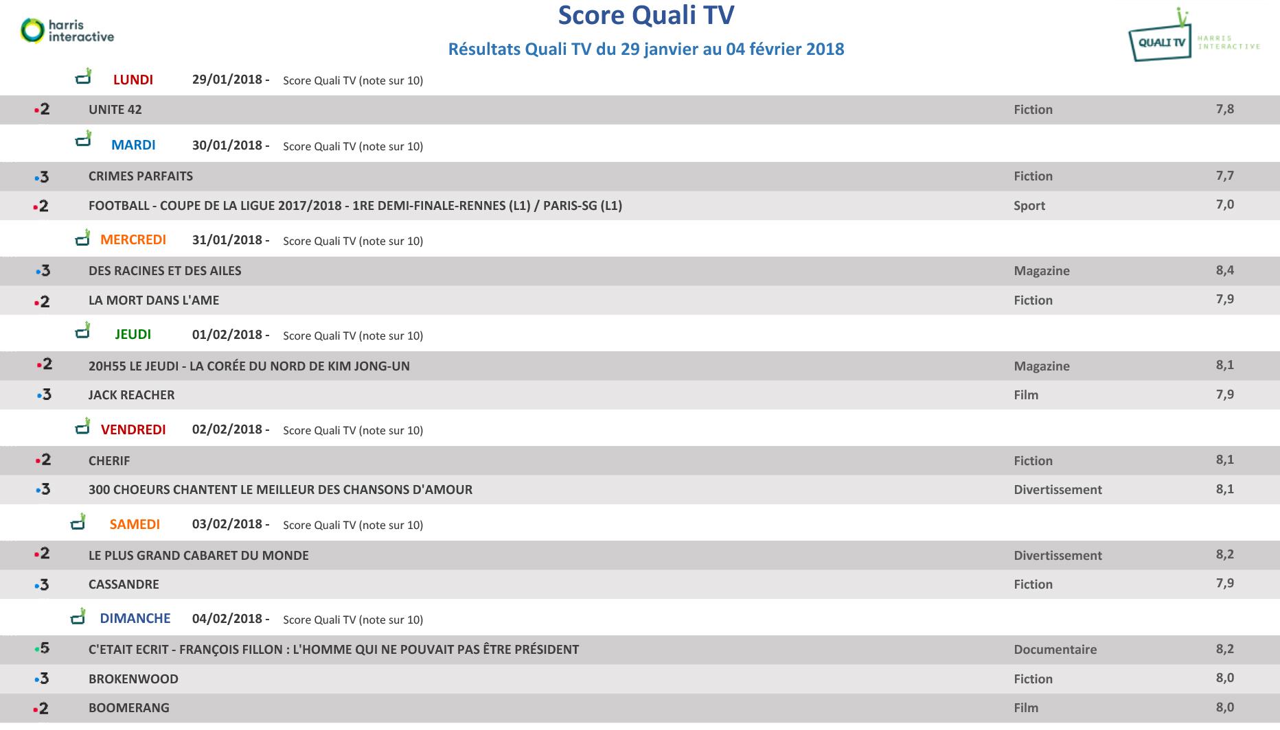 180205-QualiTV