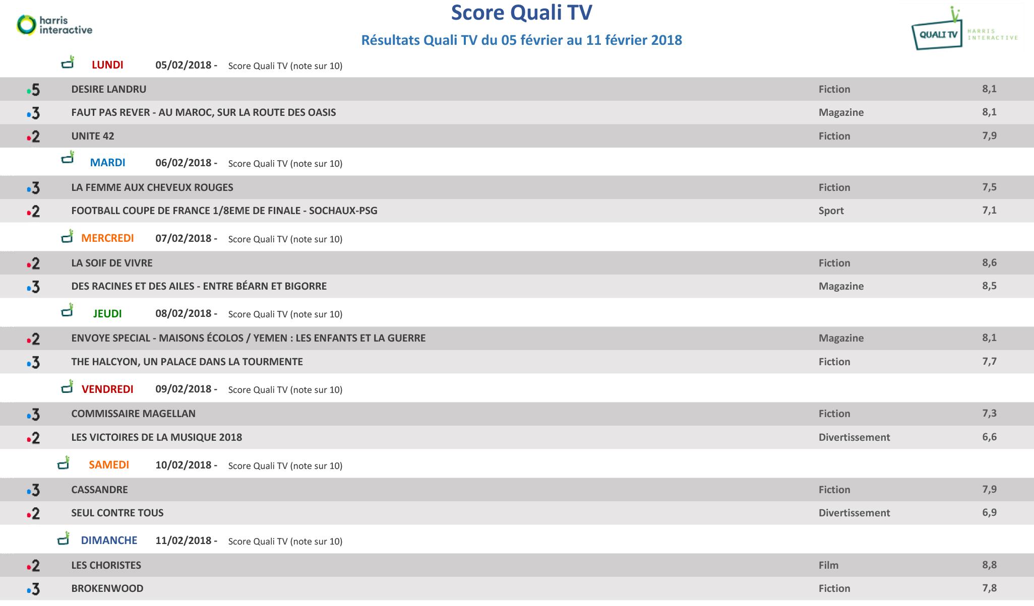 180212-QualiTV