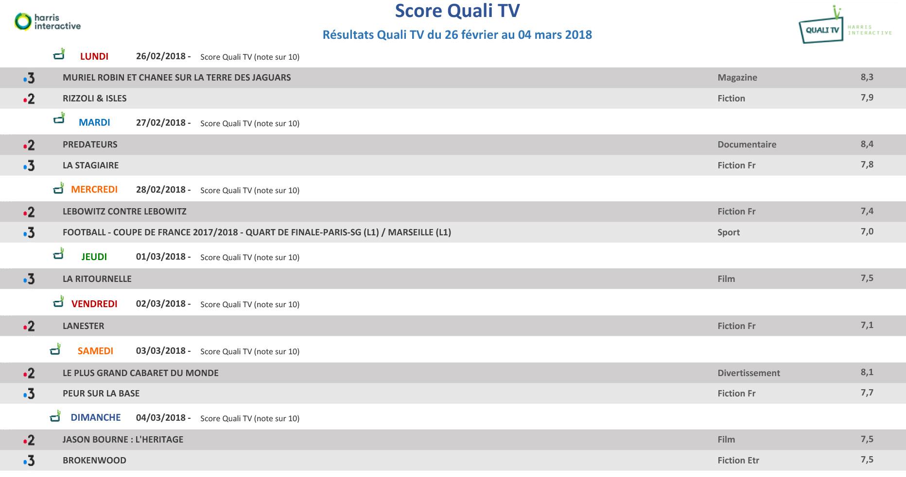 180305-QualiTV