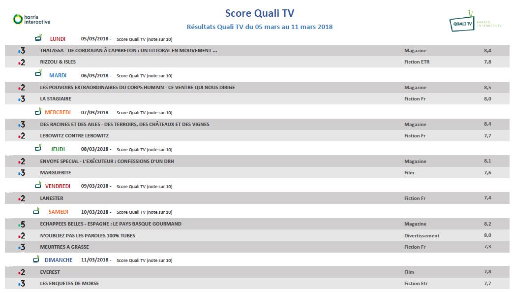 180312-QualiTV