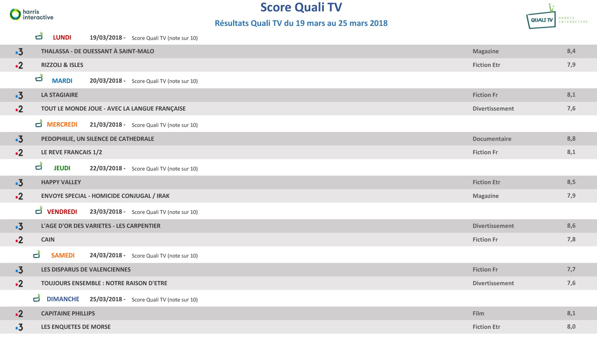 180326-QualiTV