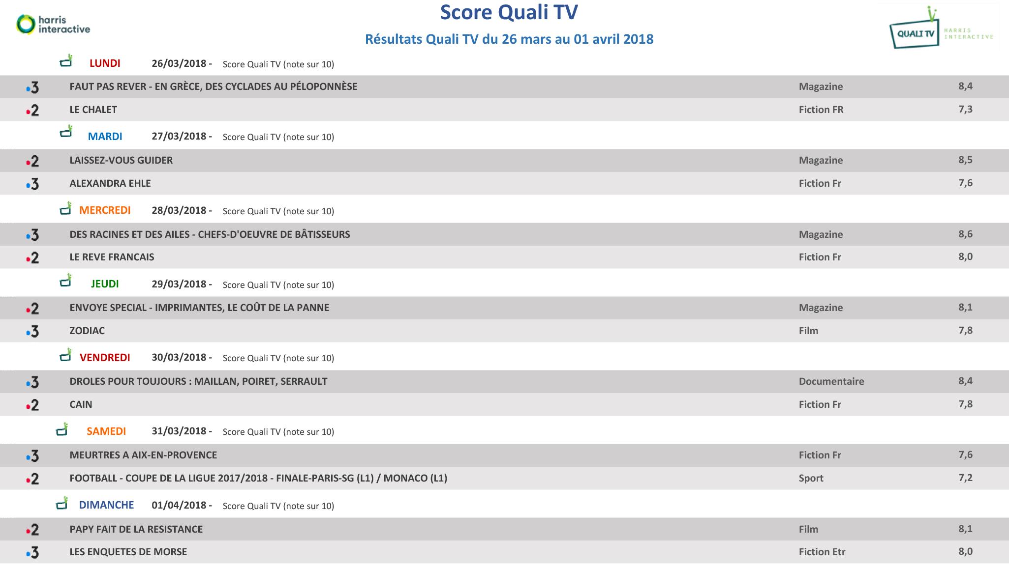 180403-QualiTV