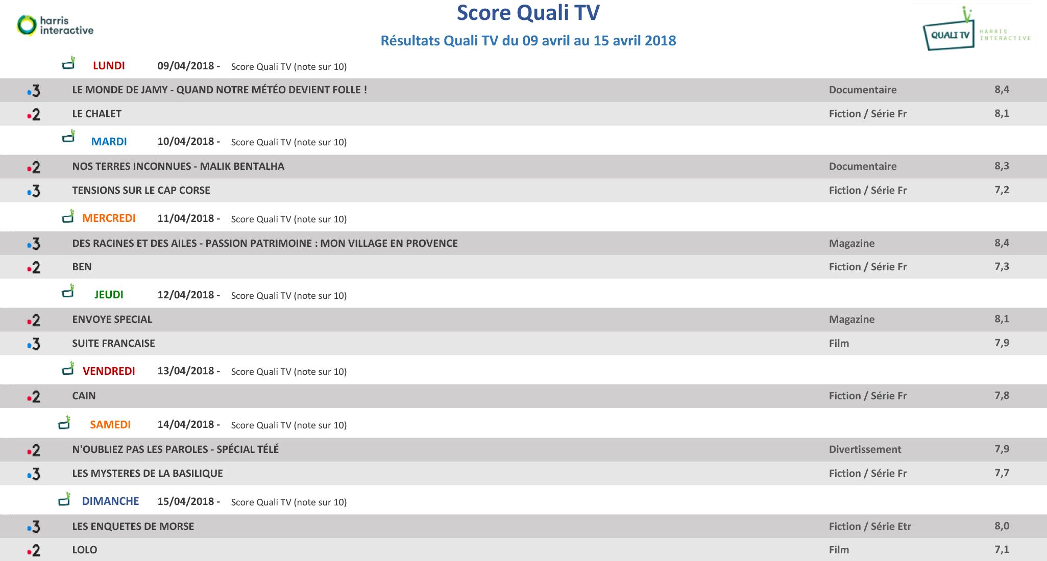 180409-QualiTV